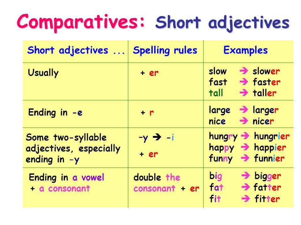 http://learnenglishkids.britishcouncil.org/en/grammar-practice/comparatives-and-superlatives
