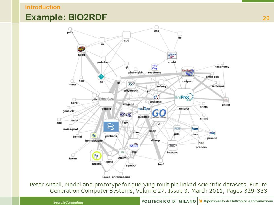 Introduction Example: BIO2RDF