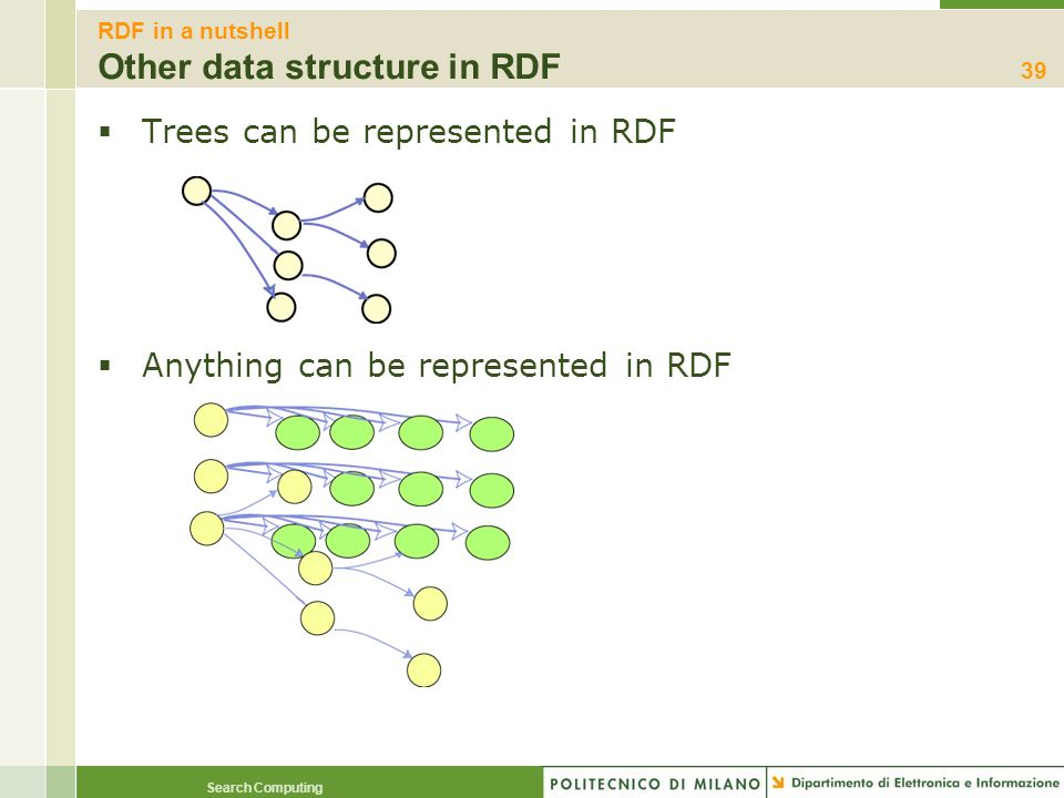 RDF in a nutshell Other data structure in RDF