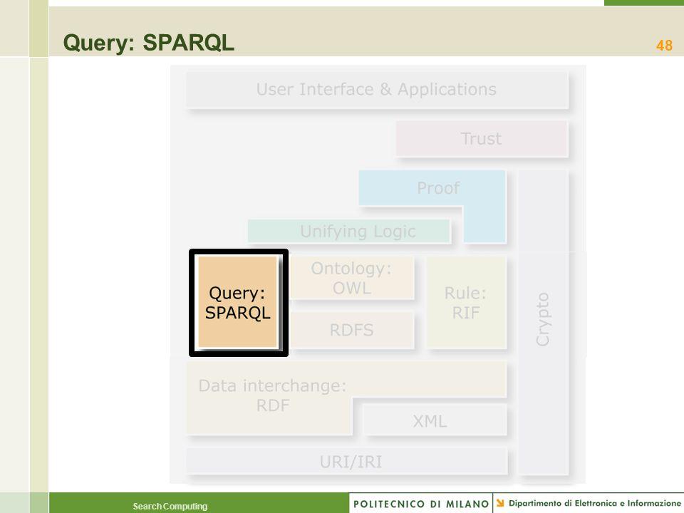 Query: SPARQL