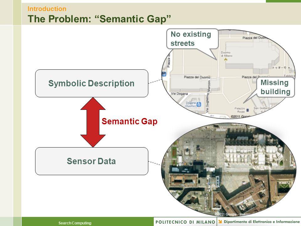 Introduction The Problem: Semantic Gap