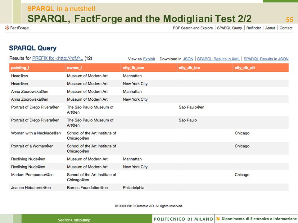 SPARQL in a nutshell SPARQL, FactForge and the Modigliani Test 2/2
