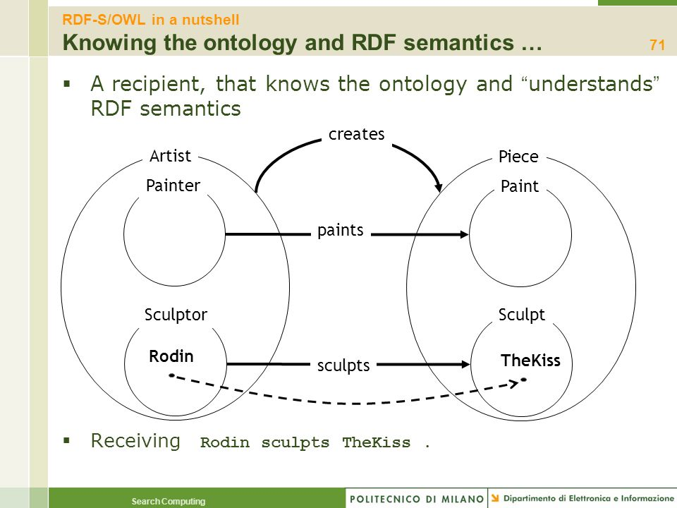 RDF-S/OWL in a nutshell Knowing the ontology and RDF semantics …