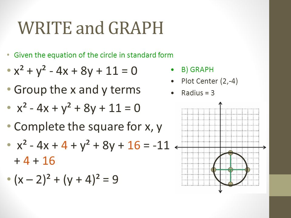 Write An Equation In Standard Form For The Given Circle Denmar