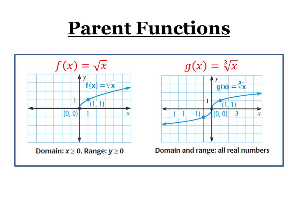 graph square root and cube root functions ppt video