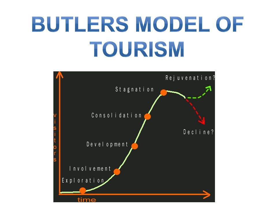 butlers tourism lifecycle model essay