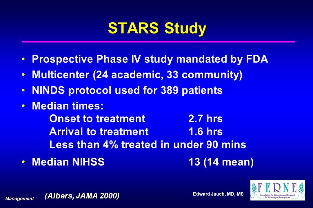 Phase IV of Drug Development - PubMed Central (PMC)