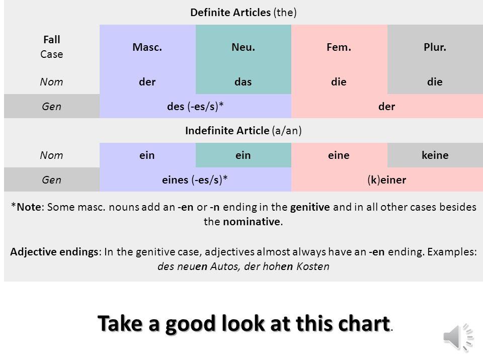 Take a good look at this chart.