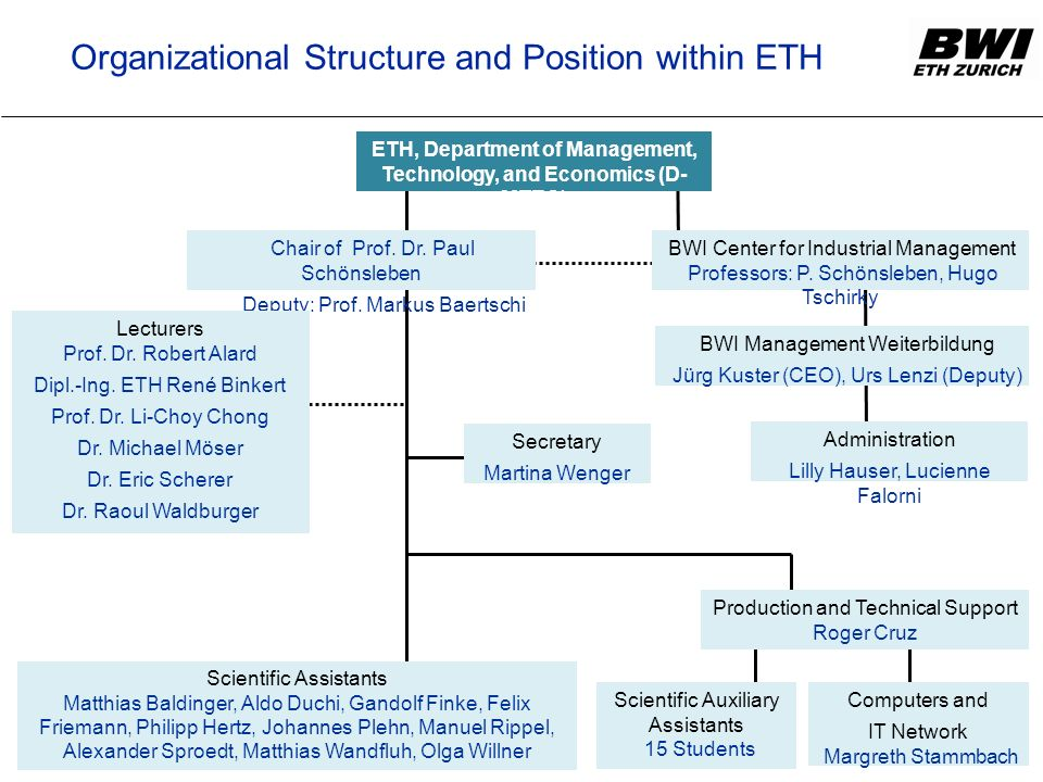 ETH, Department of Management, Technology, and Economics (D-MTEC)