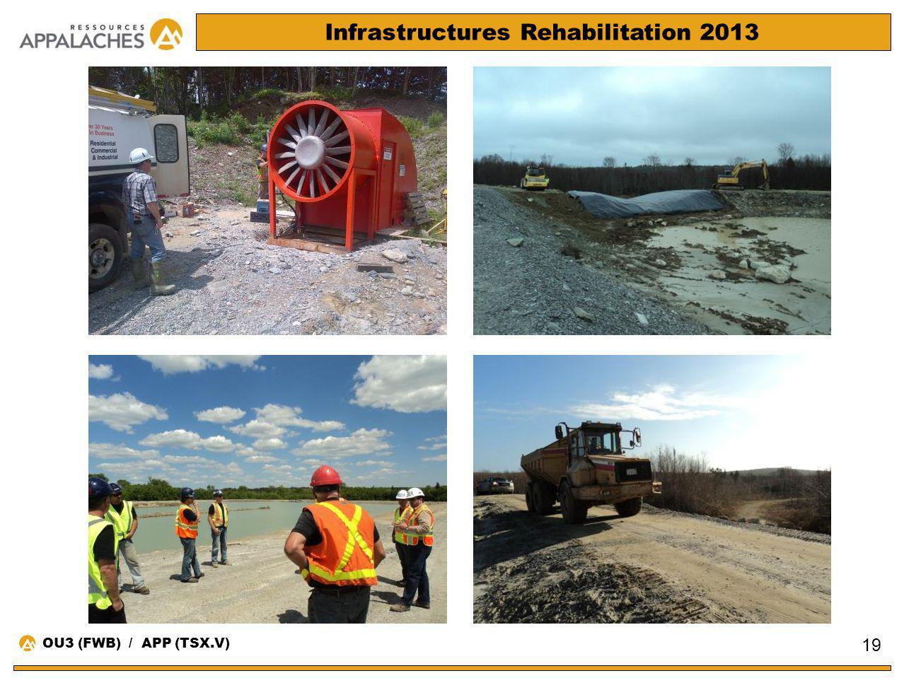Infrastructures Rehabilitation 2013