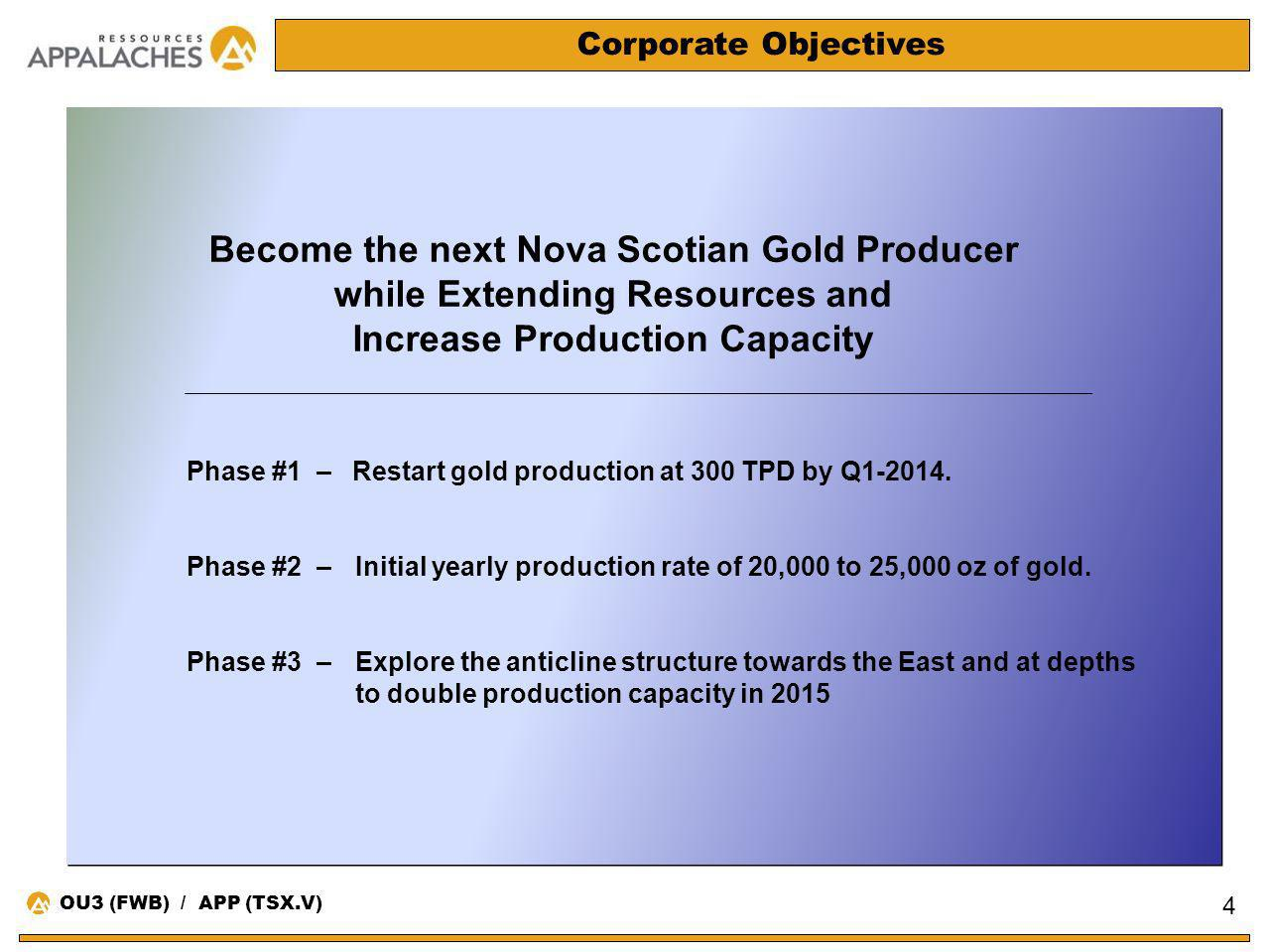 Become the next Nova Scotian Gold Producer
