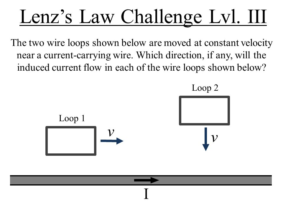 Lenz%E2%80%99s+Law+Challenge+Lvl.+III lenz's law and faraday's law ppt video online download  at pacquiaovsvargaslive.co