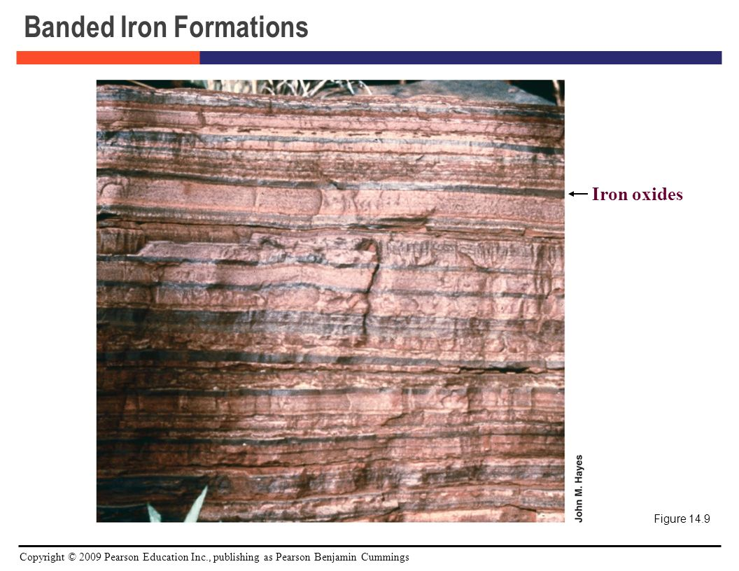 banded iron formation and evolution of the atmosphere  evolution of early earth: constraints from banded iron formations  that the  atmosphere and oceans have been fully oxygenated since ca.