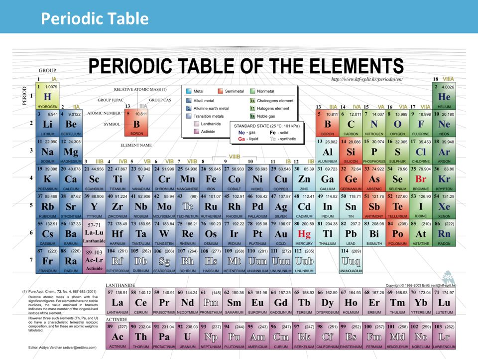 03 03 periodic trends We originally put out the periodic table of tech, which covered major players in  the overall tech ecosystem now we turn our attention to.