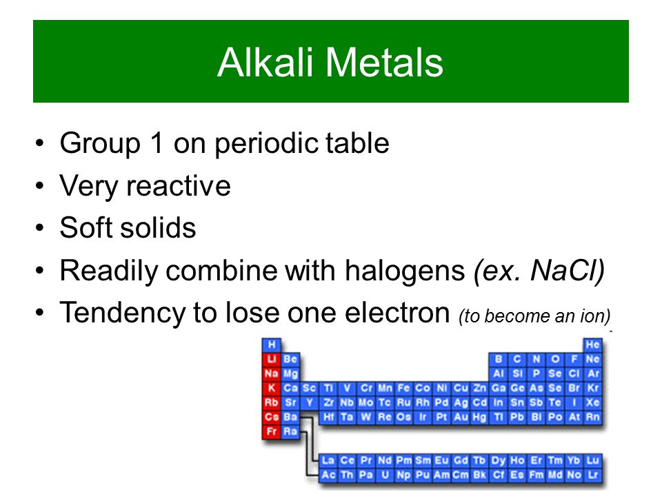 Periodic table periodic table alkali metals definition periodic groups and trends ppt video online download urtaz Gallery