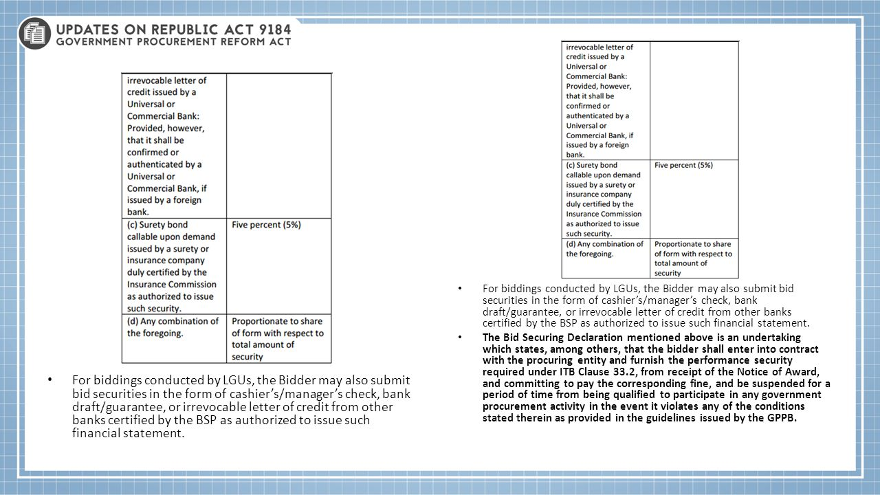 Section 1 5 Annex E Of The Irr Of Ra 9184 Ppt Download