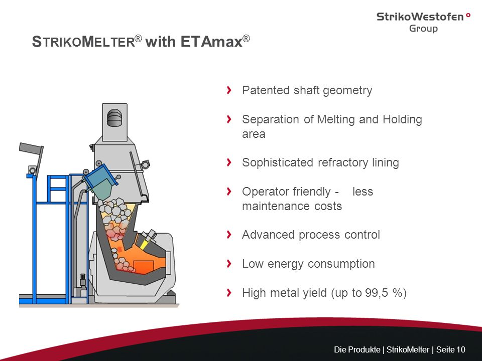 StrikoMelter® with ETAmax®