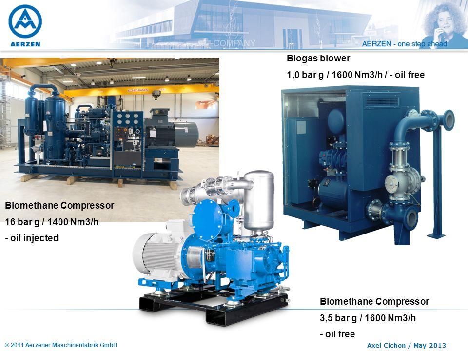 Biogas blower 1,0 bar g / 1600 Nm3/h / - oil free. Biomethane Compressor. 16 bar g / 1400 Nm3/h. - oil injected.