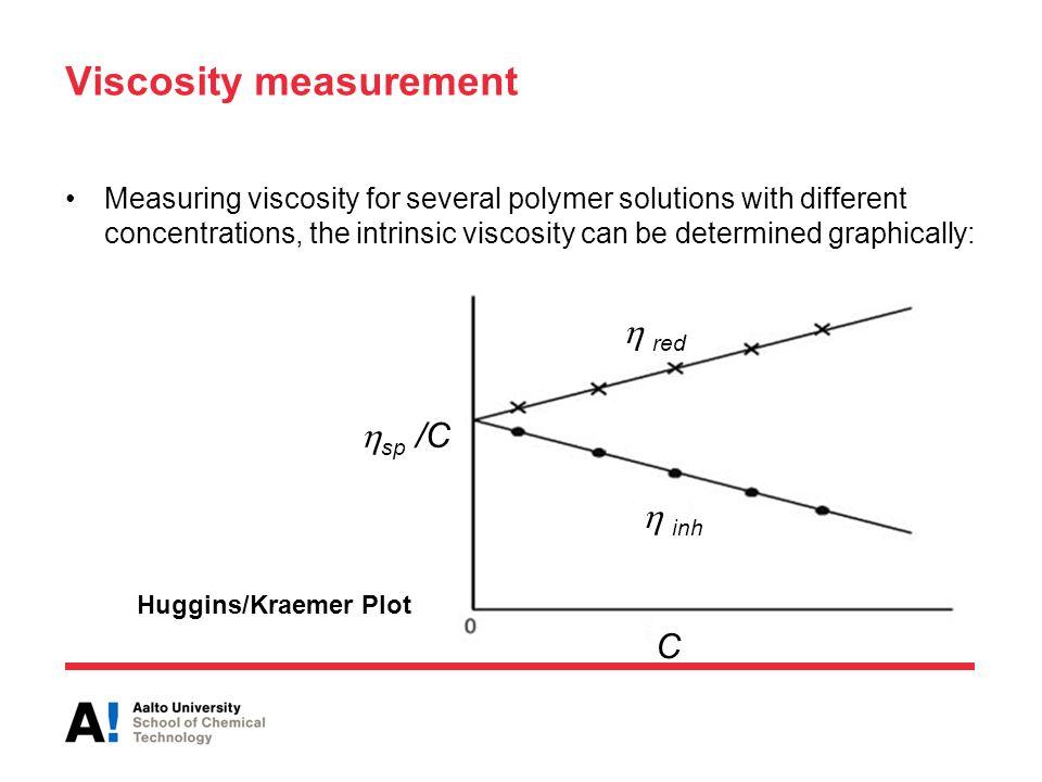 intrinsic viscosity Designation: d 4603 – 9603 standard test method for determining inherent viscosity of poly(ethylene terephthalate) (pet) by glass capillary viscometer1.