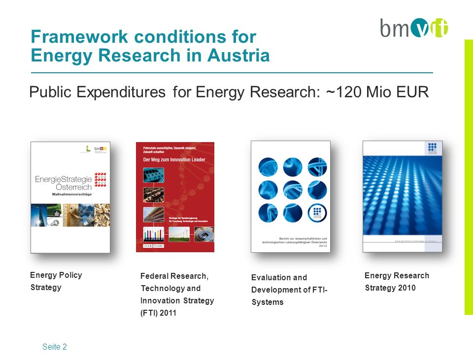 Framework conditions for Energy Research in Austria