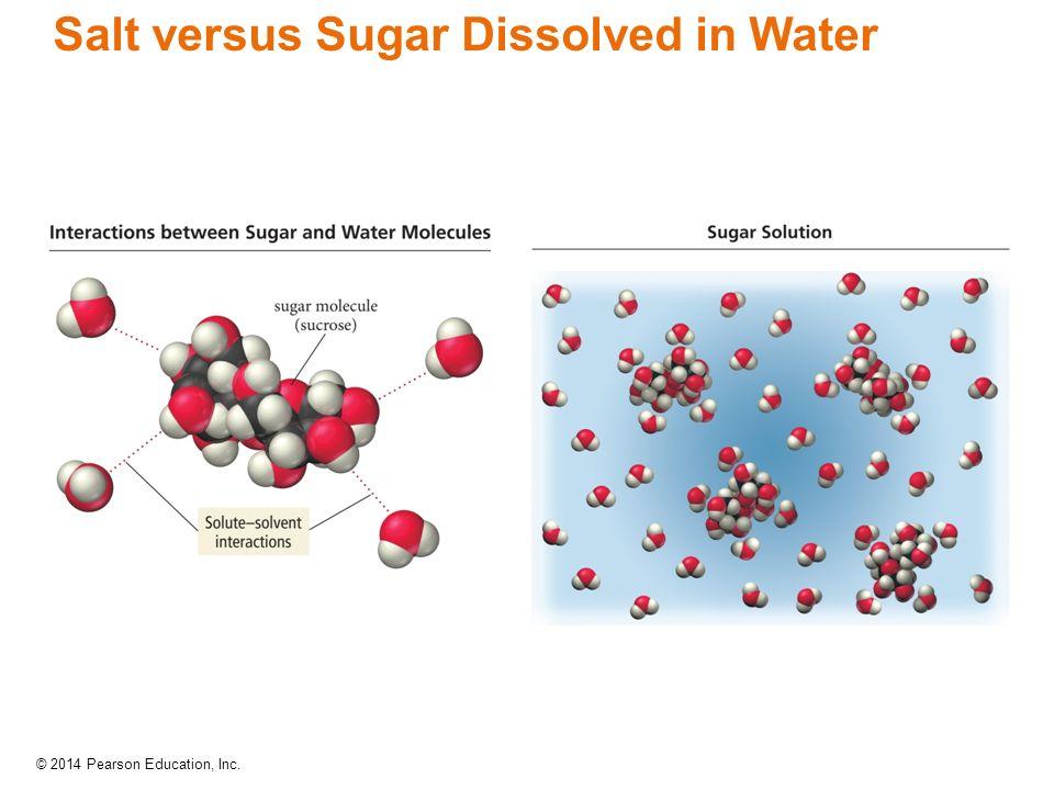 sugar dissolving in water