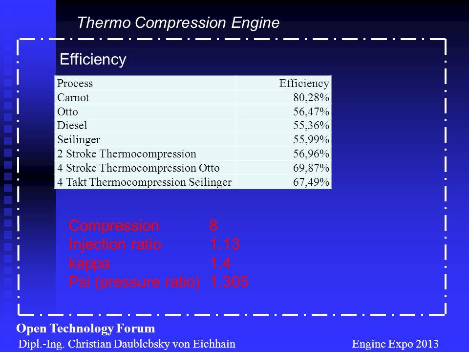 Thermo Compression Engine