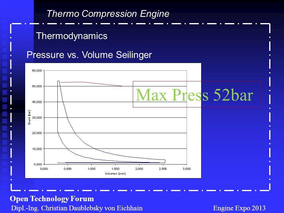 Max Press 52bar Thermo Compression Engine Thermodynamics