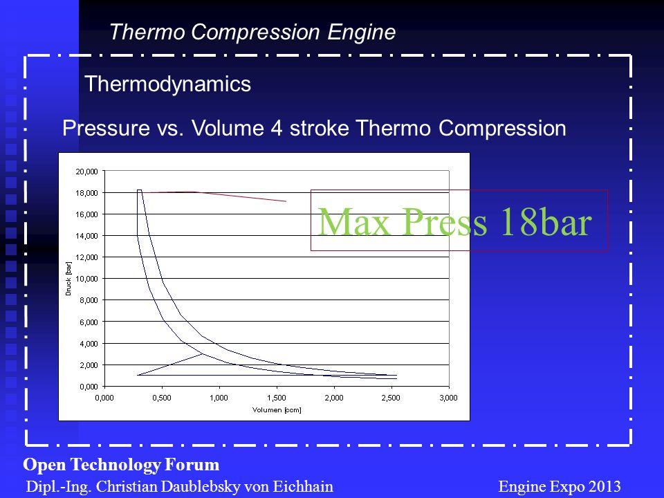 Max Press 18bar Thermo Compression Engine Thermodynamics