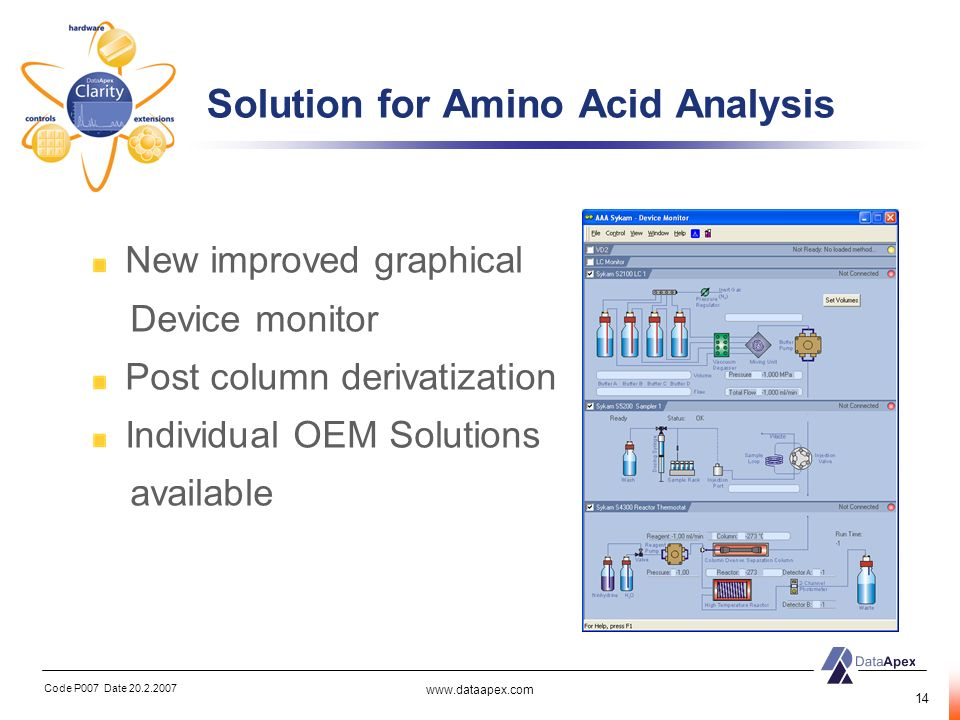 Solution for Amino Acid Analysis
