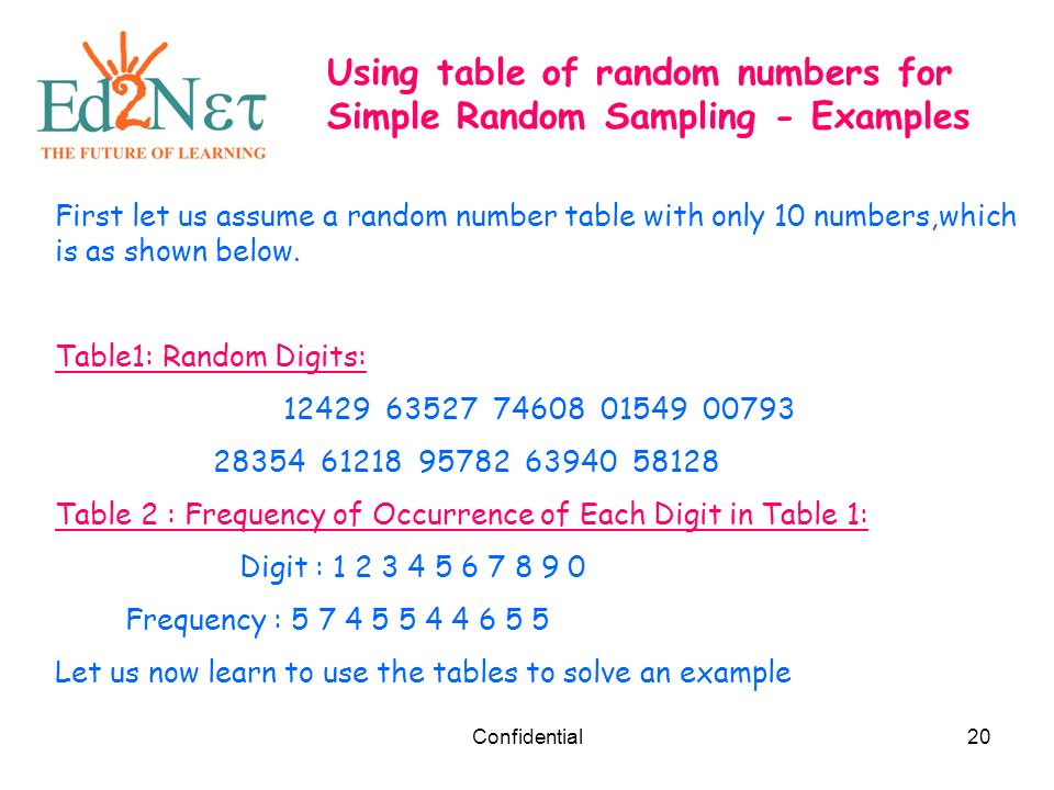 Survey and random samples ppt download for Random number table 1 99