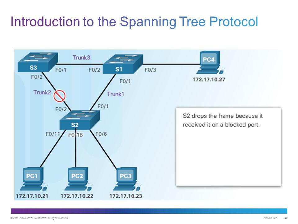 ethernet and spanning tree protocol essay What is spanning tree protocol in switching | understanding stp protocol – on the network switches, the stp protocol is enabled by default and automatically selects the path however, it is very important to configure the management of the switches on the network manually.
