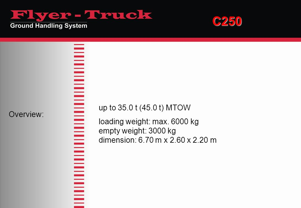 C250 Overview: up to 35.0 t (45.0 t) MTOW loading weight: max.