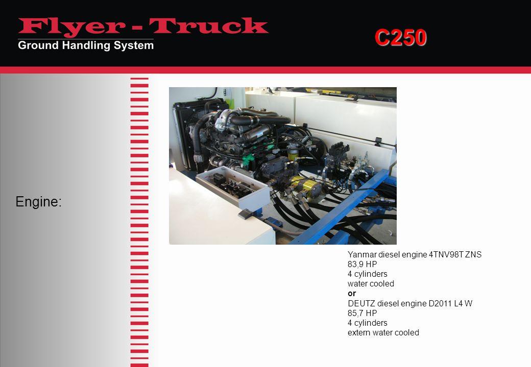 C250 Engine: