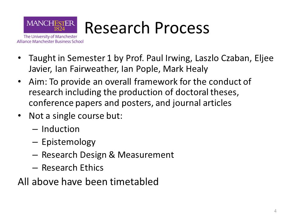 what is the business research process Research methodology the process used to collect information and data for the purpose of making business decisions the methodology may include publication research, interviews, surveys and other research techniques, and could include both present and historical information.