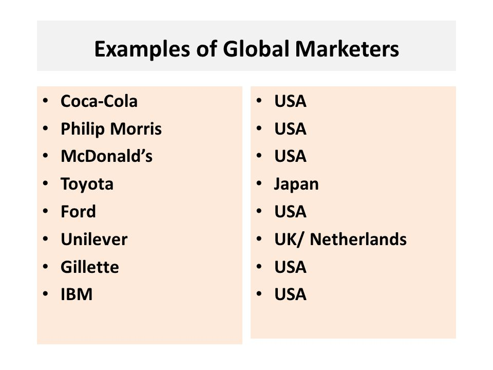 Glocalization Examples – Think Globally and Act Locally