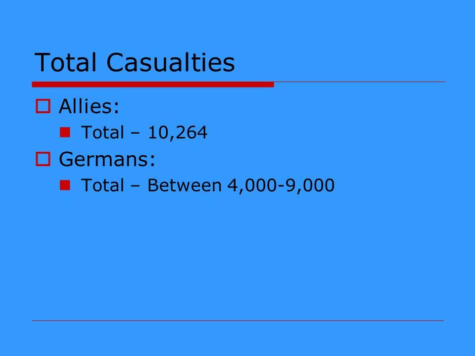Total Casualties Allies: Germans: Total – 10,264