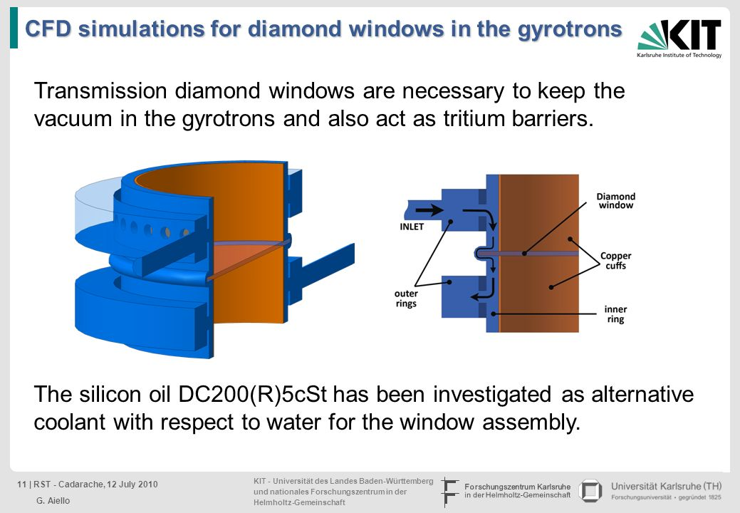 CFD simulations for diamond windows in the gyrotrons