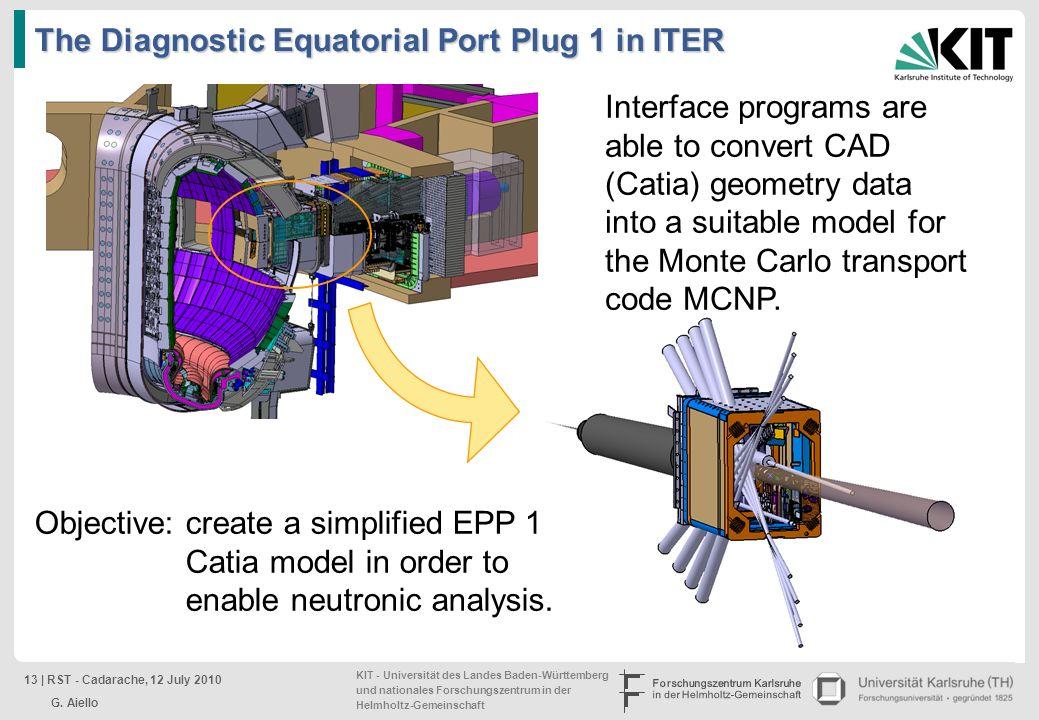The Diagnostic Equatorial Port Plug 1 in ITER