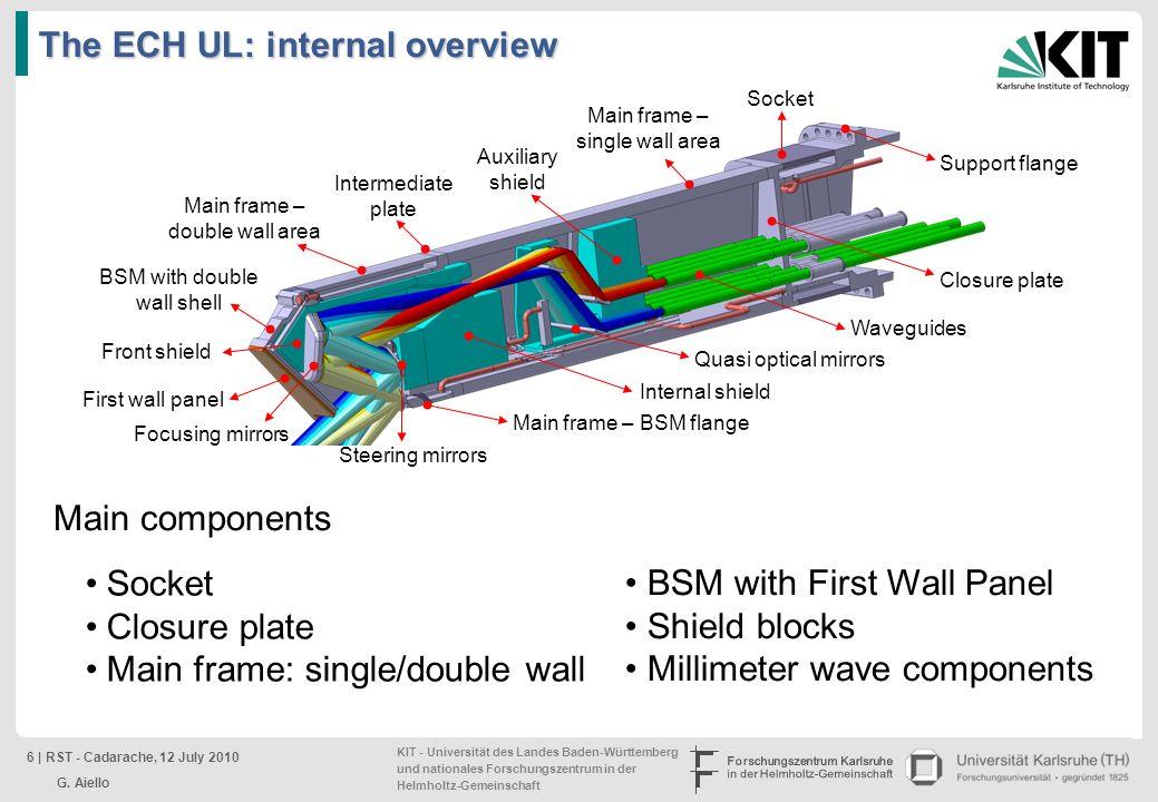 The ECH UL: internal overview