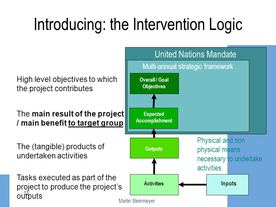 Introducing: the Intervention Logic