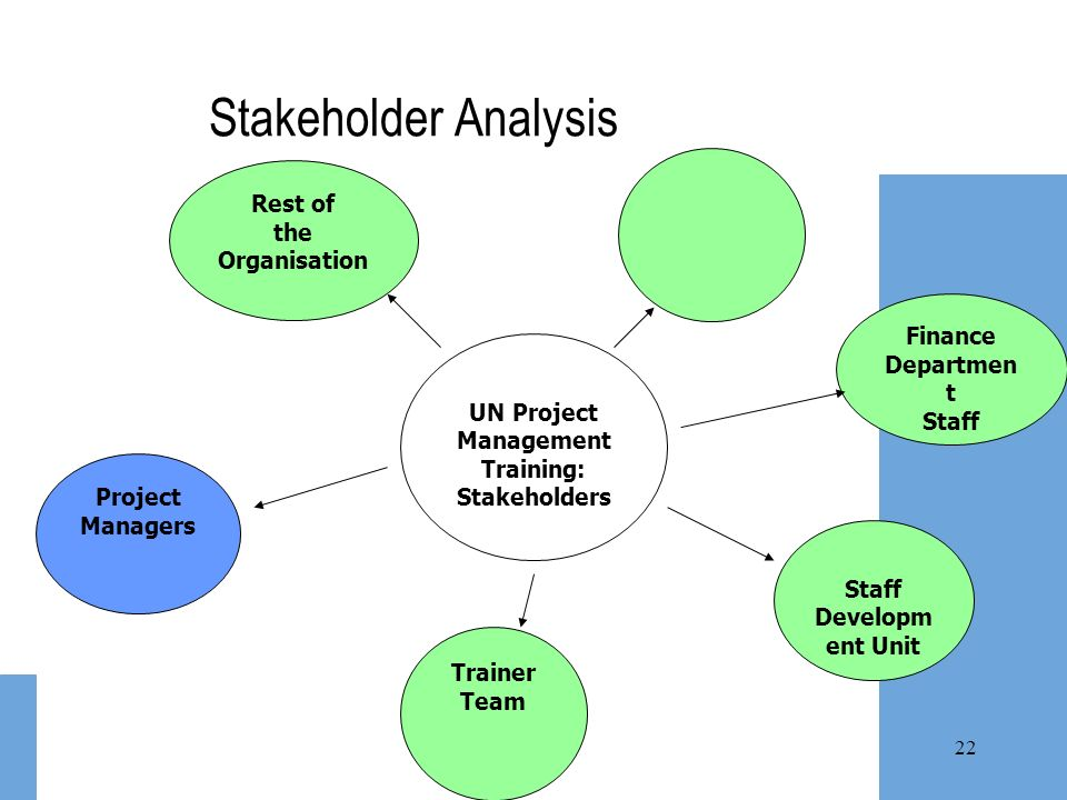 UN Project Management Training: Stakeholders Staff Development Unit