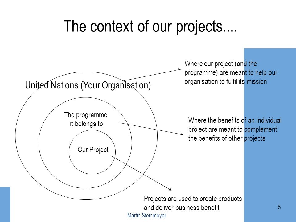 The context of our projects....