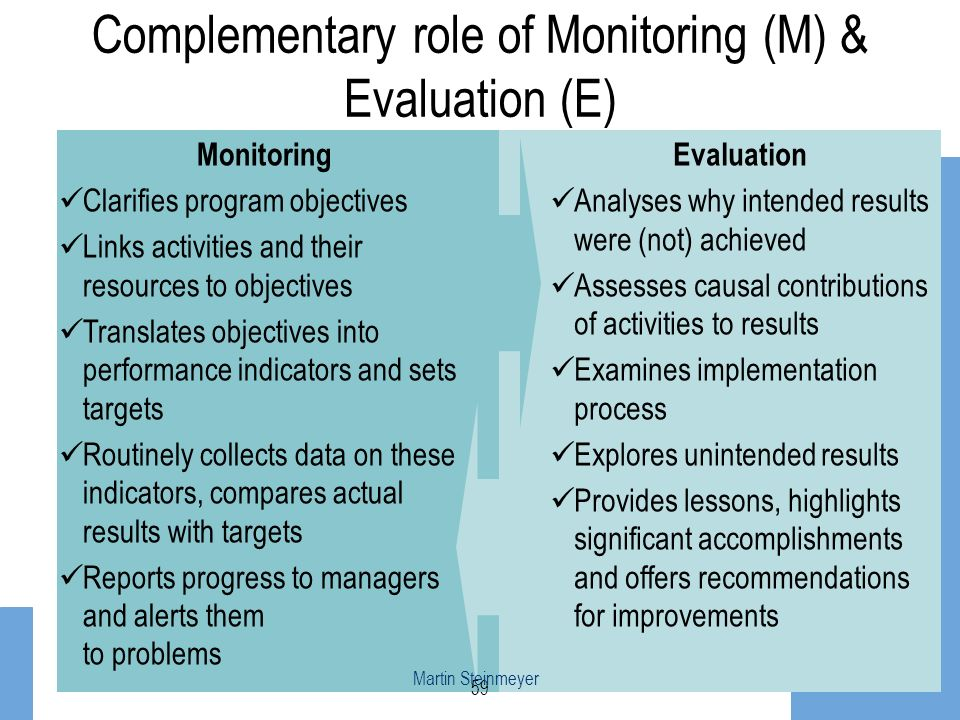 Complementary role of Monitoring (M) & Evaluation (E)