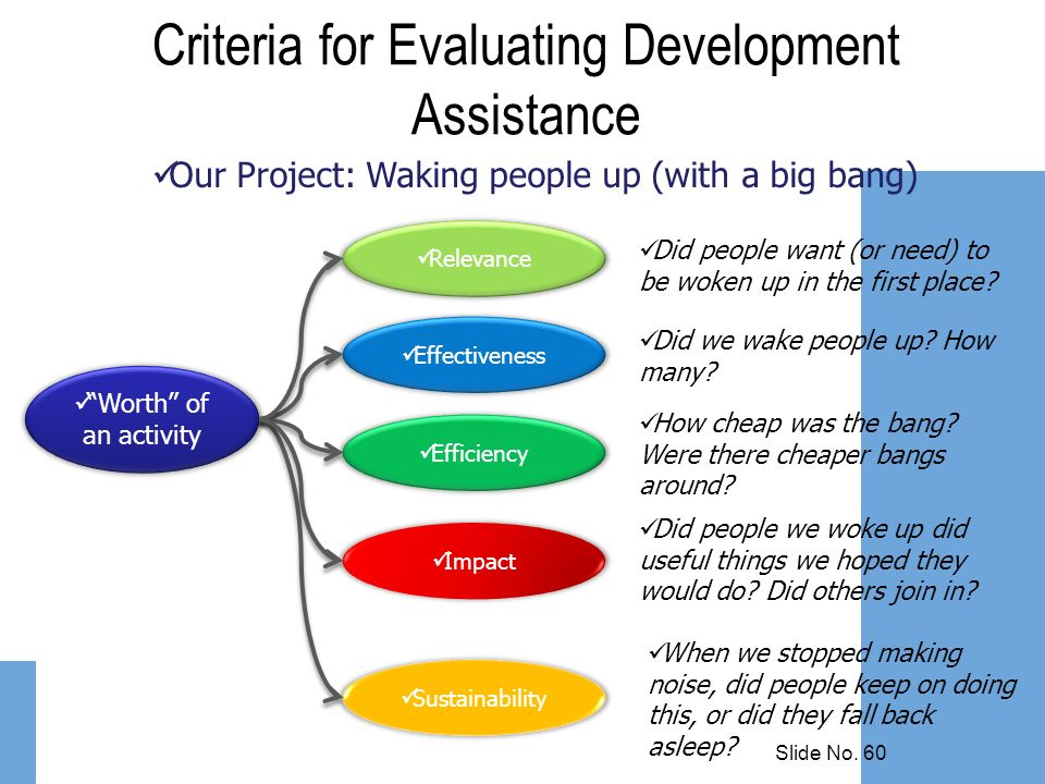 Criteria for Evaluating Development Assistance
