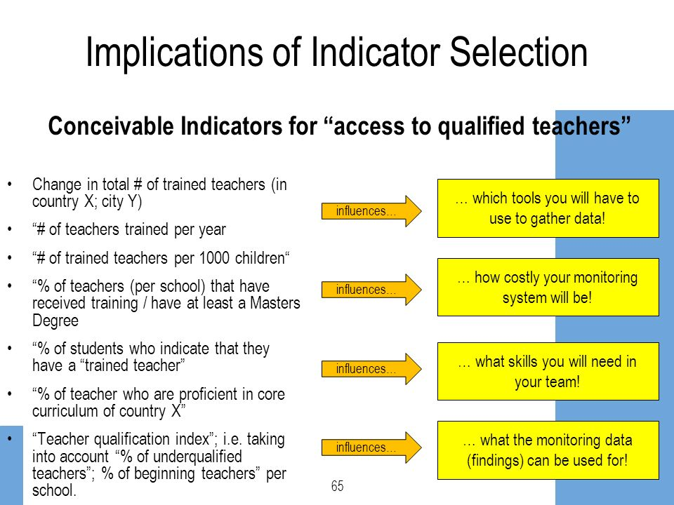 Implications of Indicator Selection