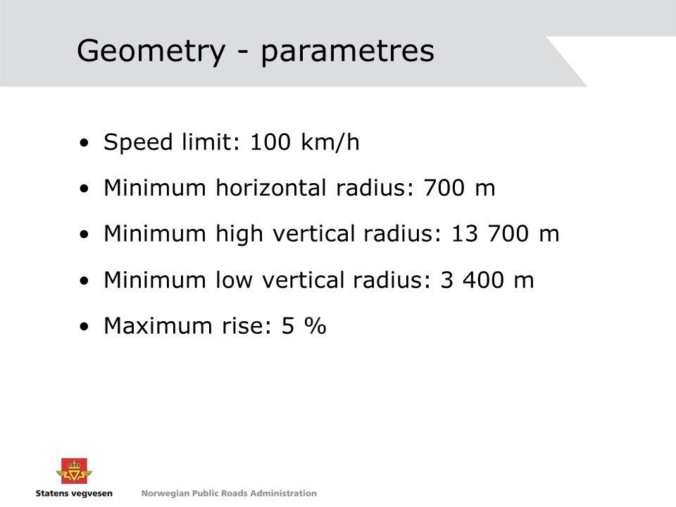 Geometry - parametres Speed limit: 100 km/h