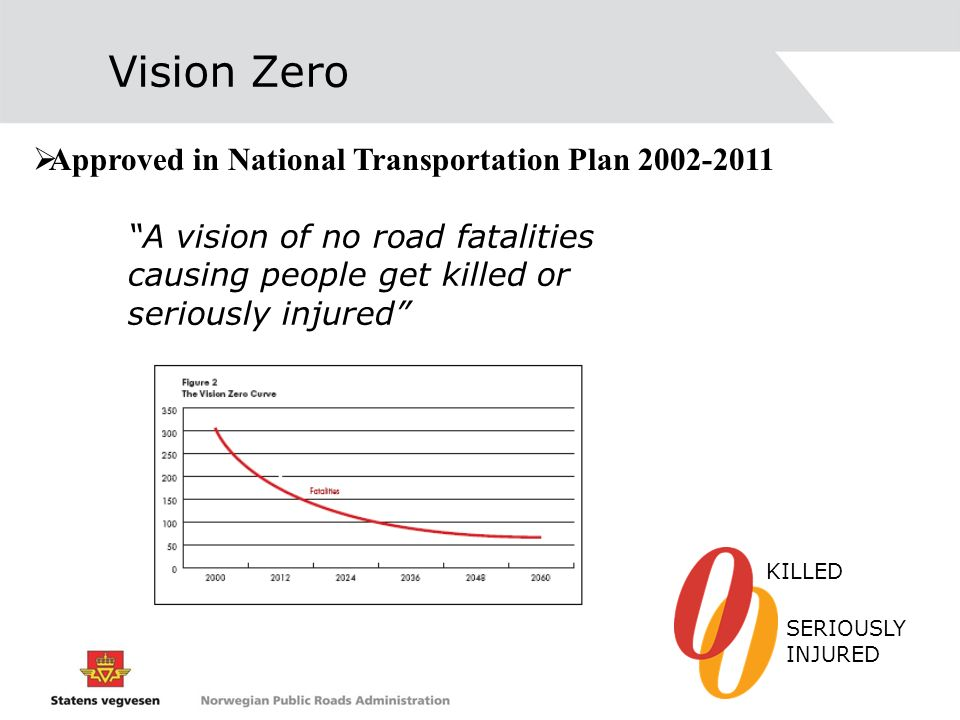 Vision Zero Approved in National Transportation Plan 2002-2011