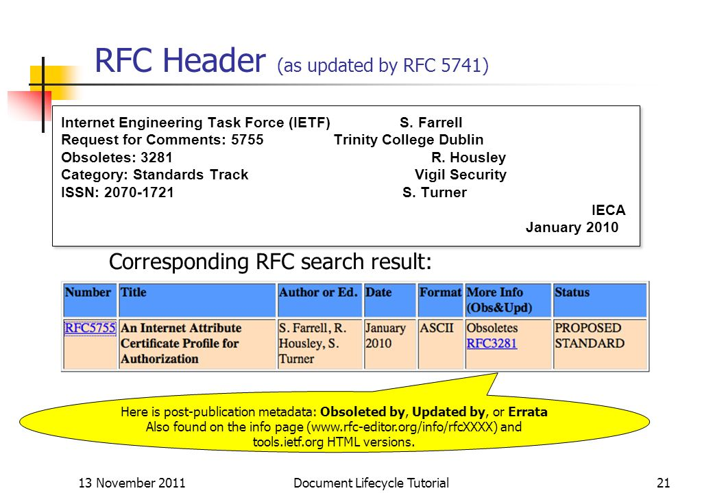 RFC Header (as updated by RFC 5741)
