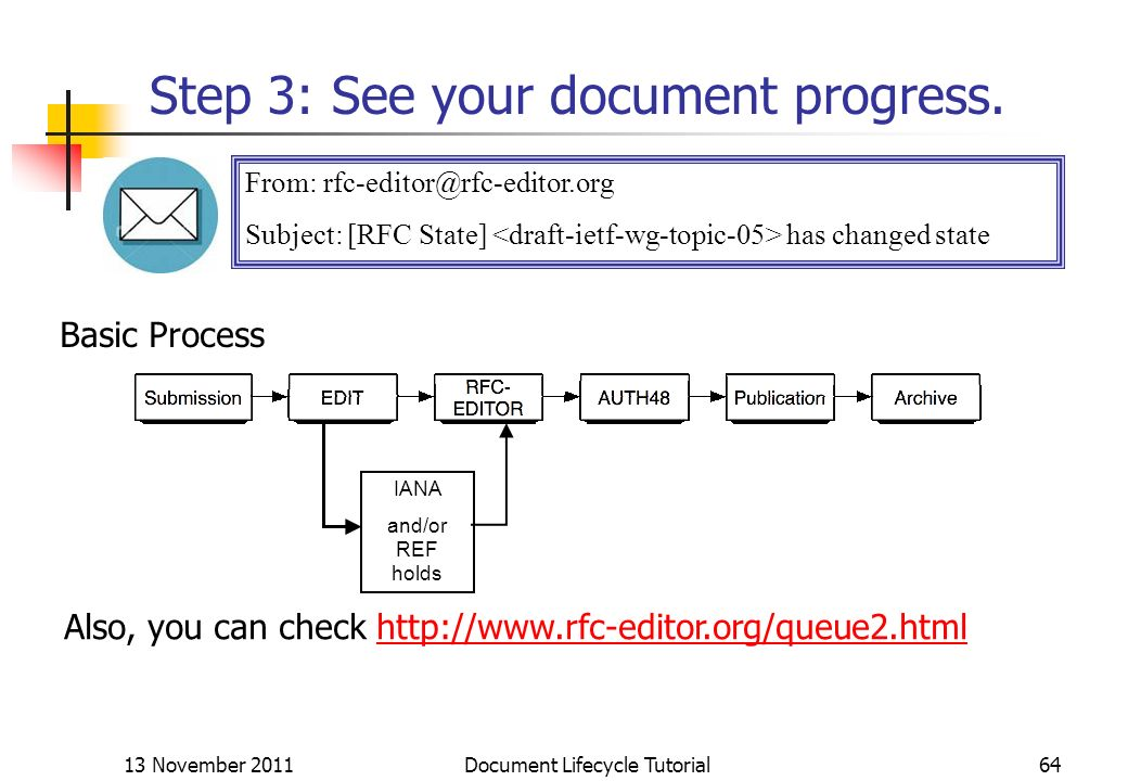 Step 3: See your document progress.