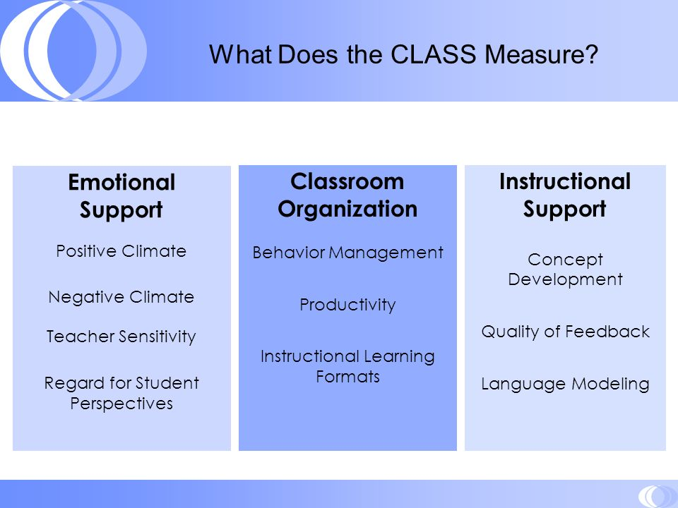 How Does Classroom Design And Organization Support Learning And Positive Behavior ~ Classroom assessment scoring system class ppt download